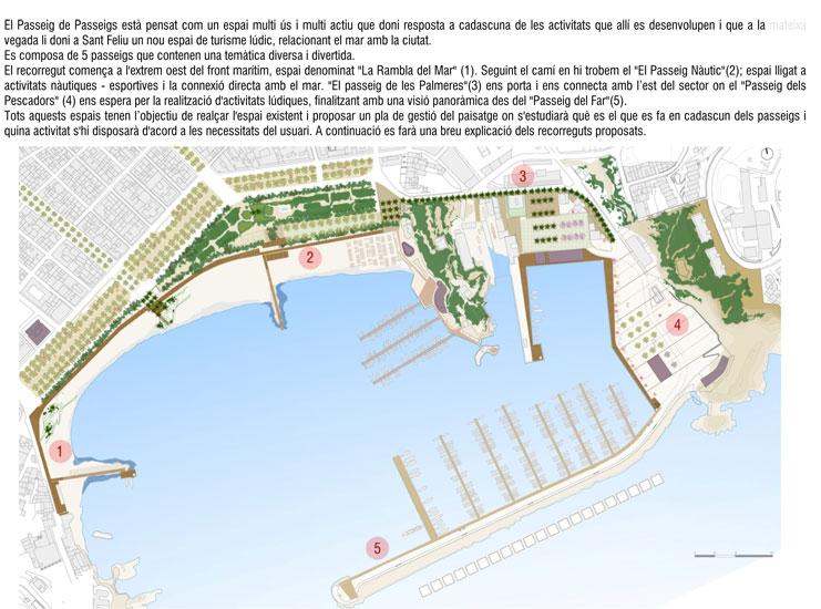Reforma i Amplació del Passeig Marítim de Sant Feliu de Guíxols. Girona